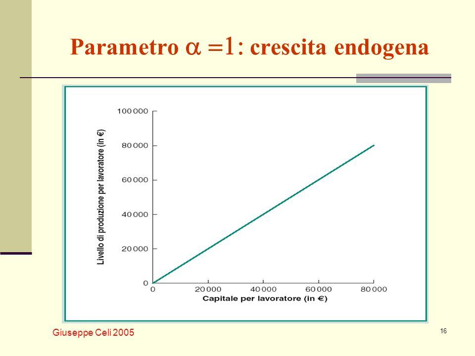 Giuseppe Celi 2005 16 Parametro crescita endogena