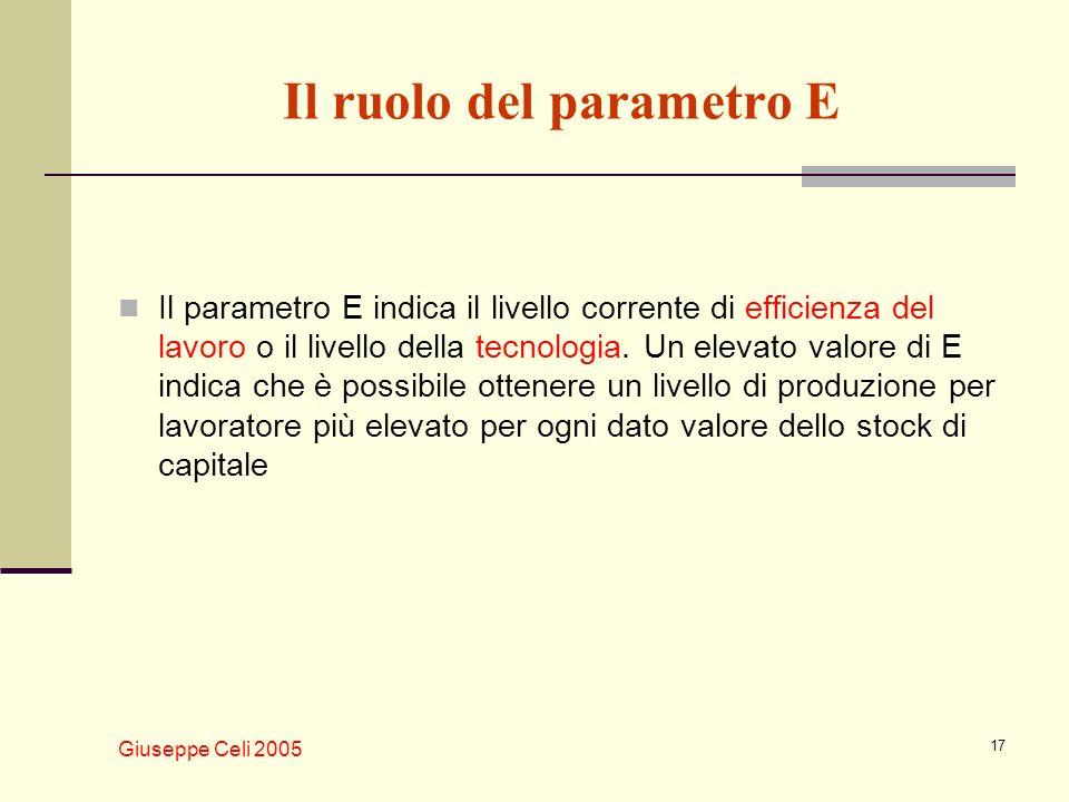 Giuseppe Celi 2005 17 Il ruolo del parametro E Il parametro E indica il livello corrente di efficienza del lavoro o il livello della tecnologia. Un el