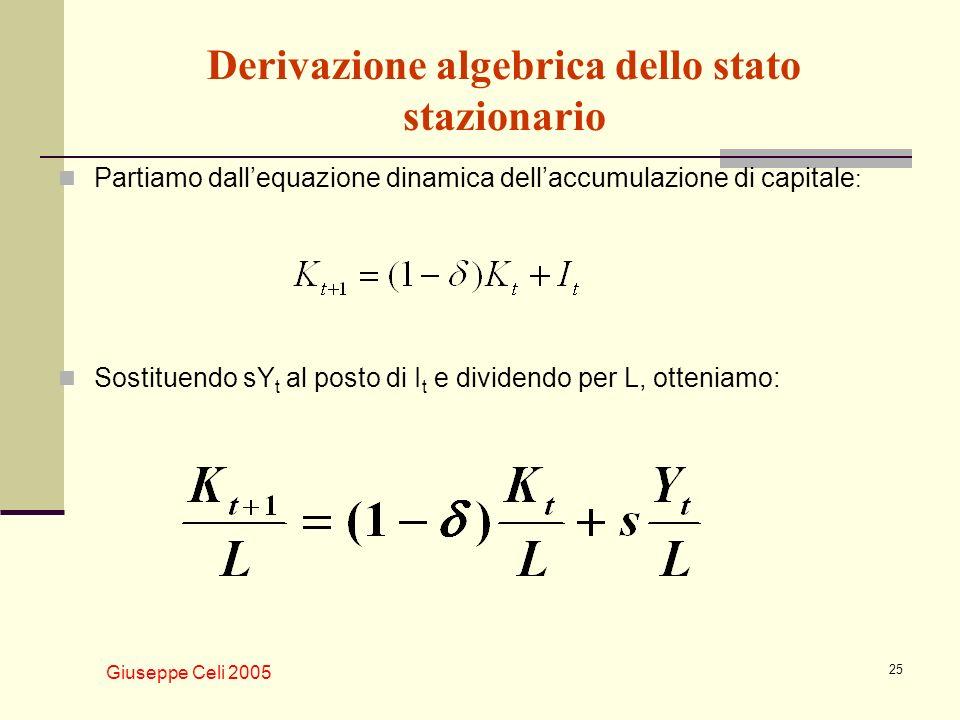 Giuseppe Celi 2005 25 Derivazione algebrica dello stato stazionario Partiamo dallequazione dinamica dellaccumulazione di capitale : Sostituendo sY t a