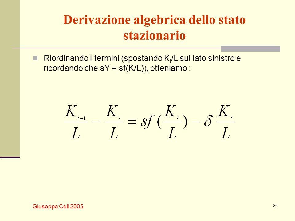 Giuseppe Celi 2005 26 Derivazione algebrica dello stato stazionario Riordinando i termini (spostando K t /L sul lato sinistro e ricordando che sY = sf