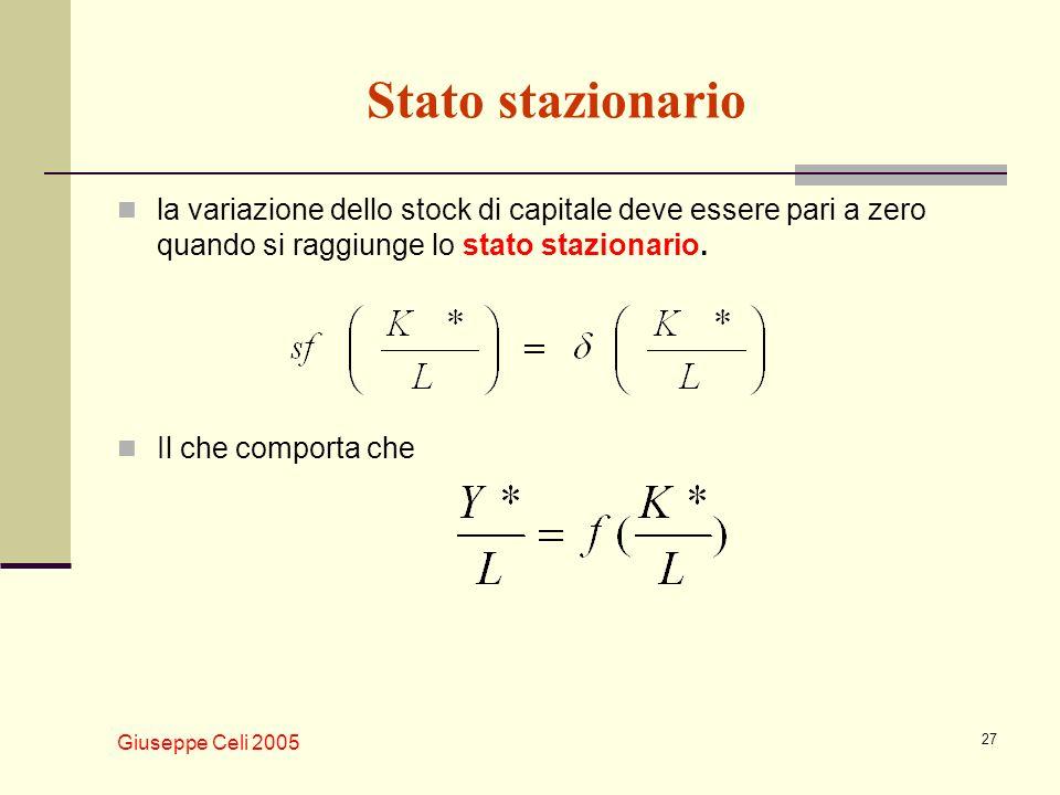 Giuseppe Celi 2005 27 Stato stazionario la variazione dello stock di capitale deve essere pari a zero quando si raggiunge lo stato stazionario. Il che