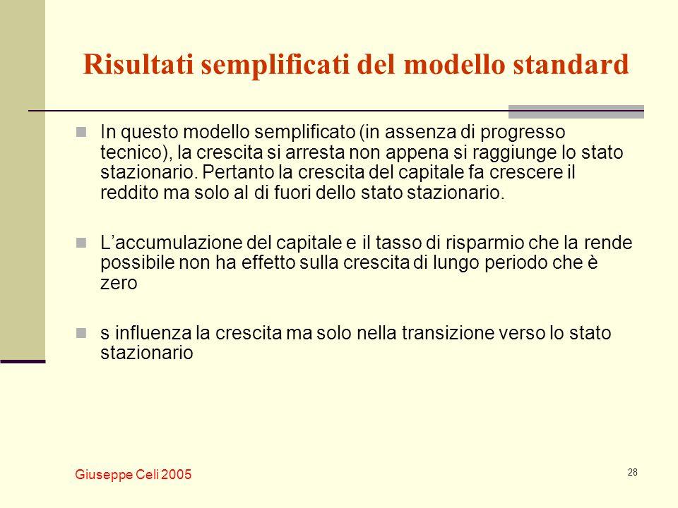 Giuseppe Celi 2005 28 Risultati semplificati del modello standard In questo modello semplificato (in assenza di progresso tecnico), la crescita si arr