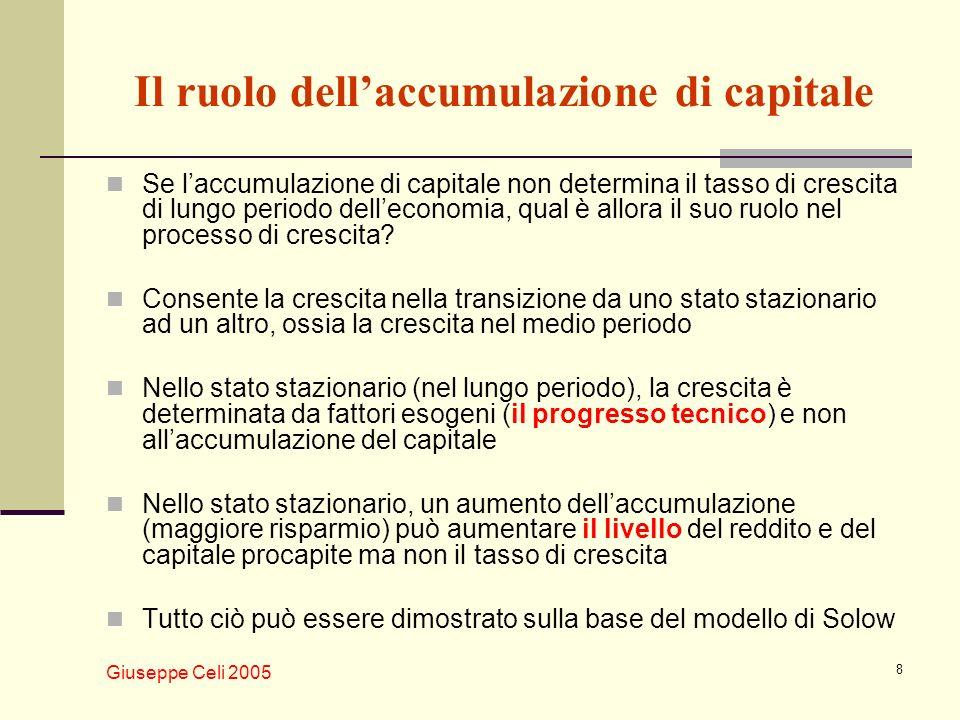 Giuseppe Celi 2005 9 Il modello di crescita di Solow Prendiamo in considerazione la funzione di produzione aggregata : Dove K è il capitale e L è il lavoro.
