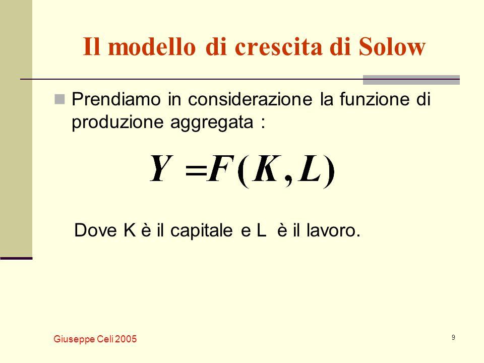 Giuseppe Celi 2005 9 Il modello di crescita di Solow Prendiamo in considerazione la funzione di produzione aggregata : Dove K è il capitale e L è il l