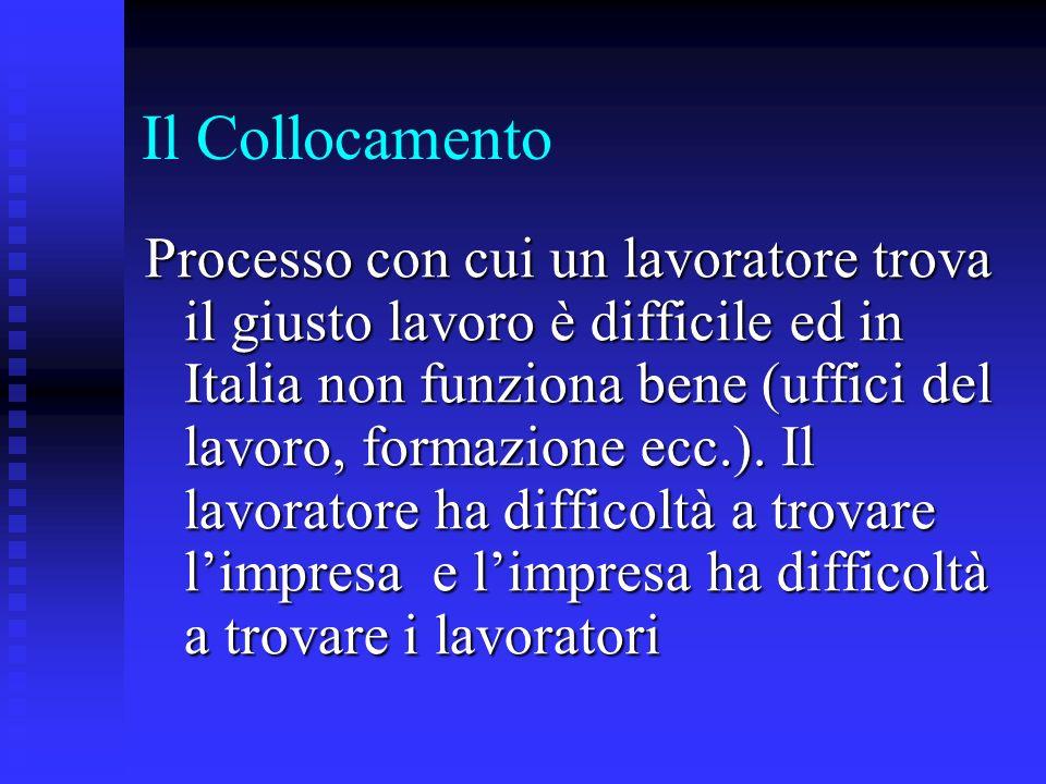 Il Collocamento Processo con cui un lavoratore trova il giusto lavoro è difficile ed in Italia non funziona bene (uffici del lavoro, formazione ecc.).