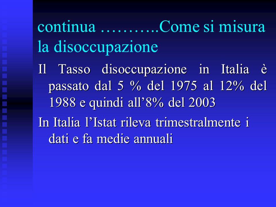 continua ………..Come si misura la disoccupazione Il Tasso disoccupazione in Italia è passato dal 5 % del 1975 al 12% del 1988 e quindi all8% del 2003 In