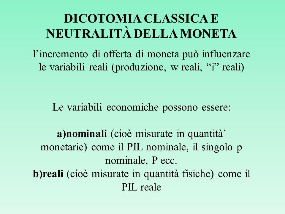 DICOTOMIA CLASSICA E NEUTRALITÀ DELLA MONETA lincremento di offerta di moneta può influenzare le variabili reali (produzione, w reali, i reali) Le var