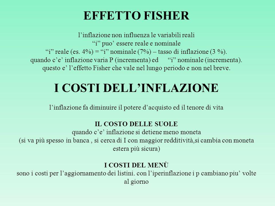 EFFETTO FISHER linflazione non influenza le variabili reali i puo essere reale e nominale i reale (es. 4%) = i nominale (7%) – tasso di inflazione (3