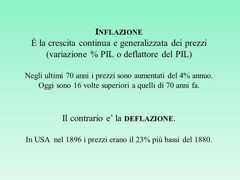 I NFLAZIONE È la crescita continua e generalizzata dei prezzi (variazione % PIL o deflattore del PIL) Negli ultimi 70 anni i prezzi sono aumentati del