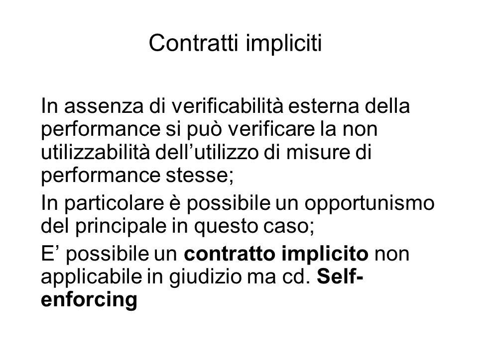 Contratti impliciti In assenza di verificabilità esterna della performance si può verificare la non utilizzabilità dellutilizzo di misure di performan