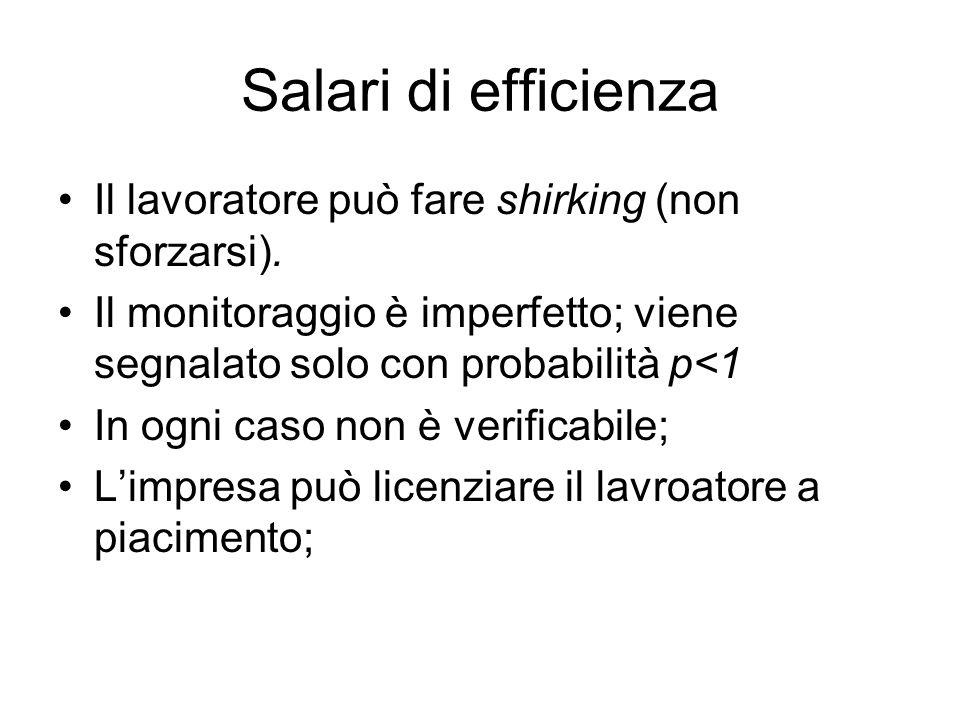 Salari di efficienza Il lavoratore può fare shirking (non sforzarsi). Il monitoraggio è imperfetto; viene segnalato solo con probabilità p<1 In ogni c