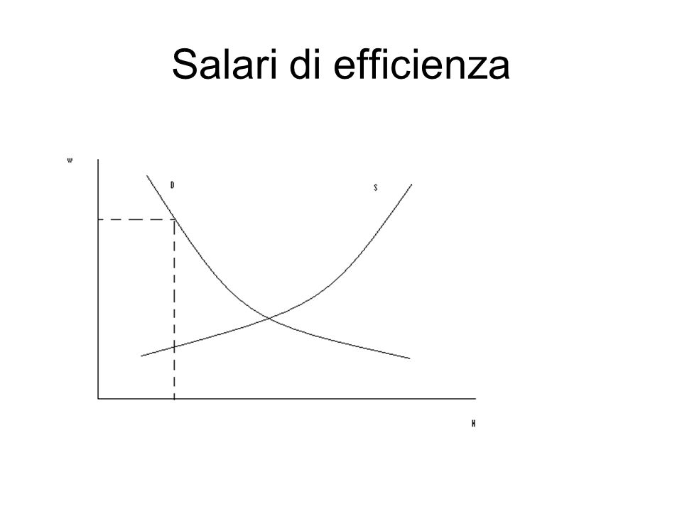 Salari di efficienza