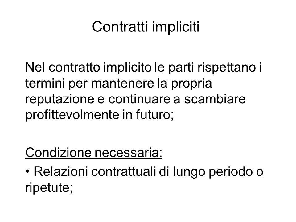 Contratti impliciti Nel contratto implicito le parti rispettano i termini per mantenere la propria reputazione e continuare a scambiare profittevolmen