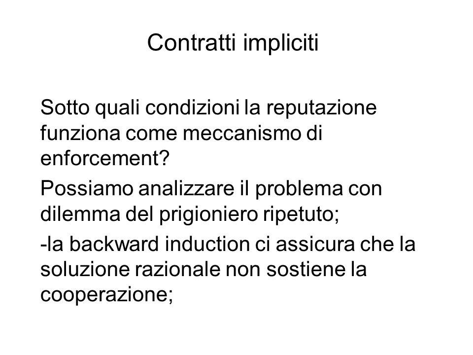 Contratti impliciti Sotto quali condizioni la reputazione funziona come meccanismo di enforcement? Possiamo analizzare il problema con dilemma del pri