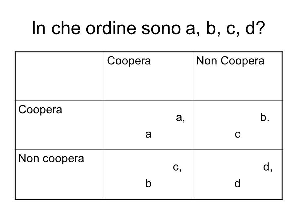 In che ordine sono a, b, c, d? CooperaNon Coopera Coopera a, a b. c Non coopera c, b d, d