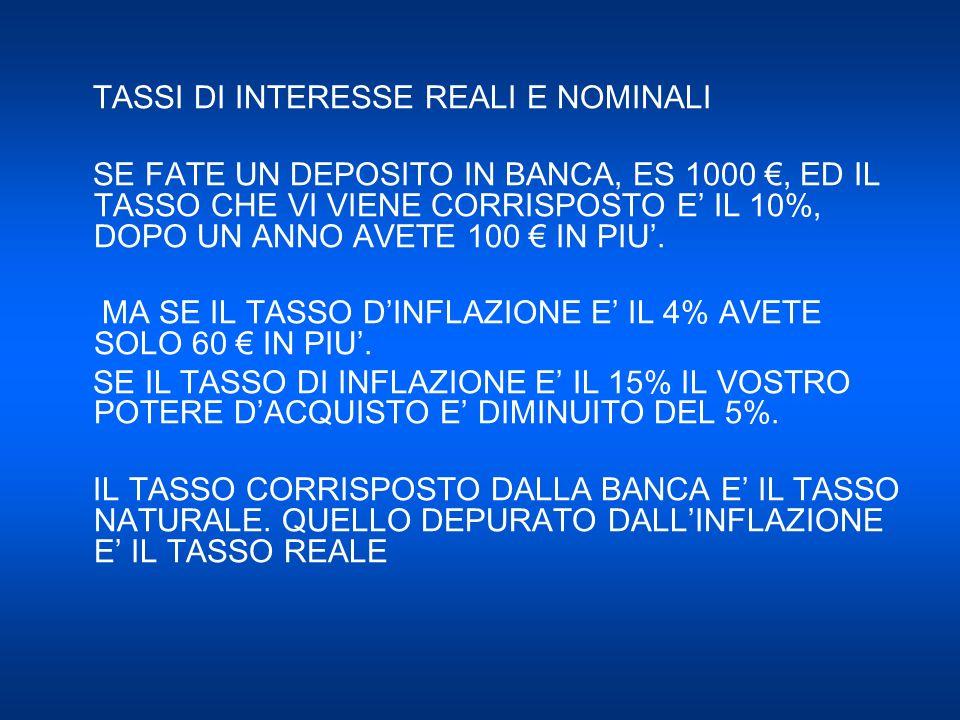 CONCLUSIONI LAUMENTO DEI LIVELLI DI PREZZO E LA NORMA.