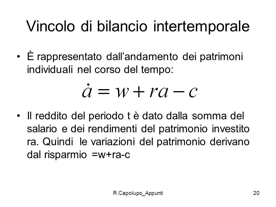 R.Capolupo_Appunti20 Vincolo di bilancio intertemporale È rappresentato dallandamento dei patrimoni individuali nel corso del tempo: Il reddito del pe