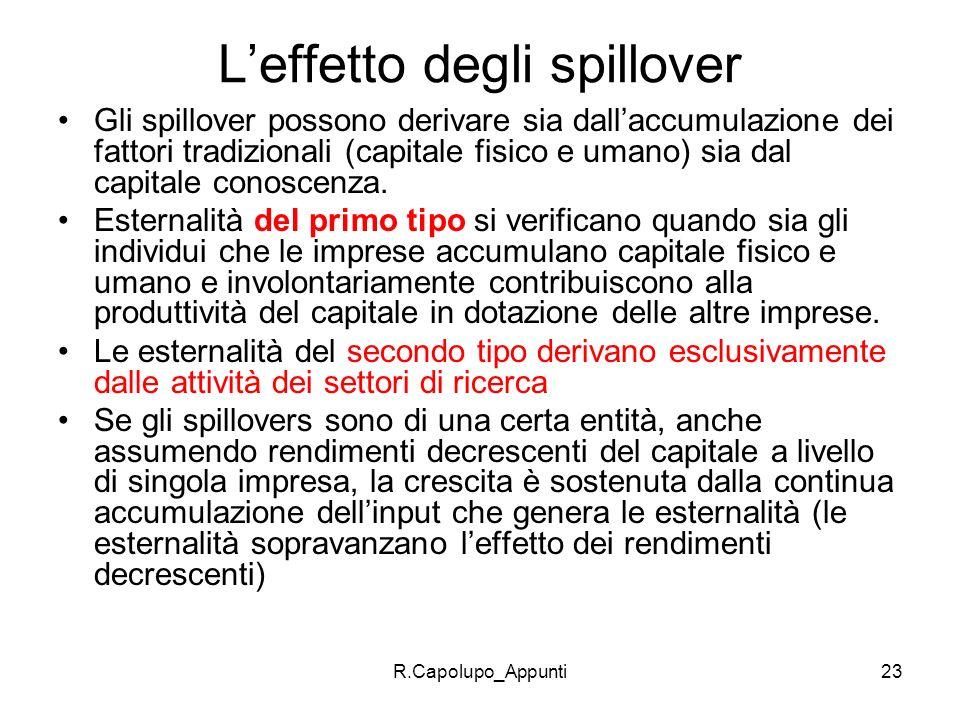 R.Capolupo_Appunti23 Leffetto degli spillover Gli spillover possono derivare sia dallaccumulazione dei fattori tradizionali (capitale fisico e umano)