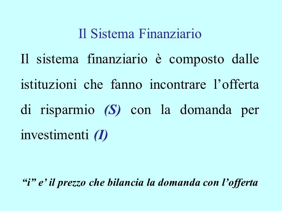 Il Sistema Finanziario Il sistema finanziario è composto dalle istituzioni che fanno incontrare lofferta di risparmio (S) con la domanda per investimenti (I) i e il prezzo che bilancia la domanda con lofferta
