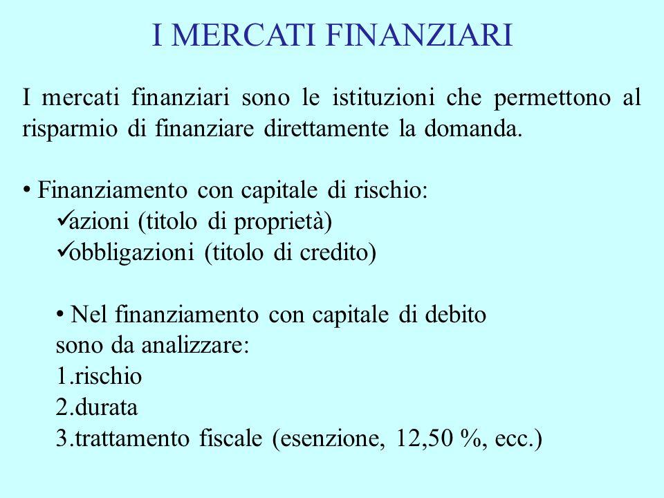 I MERCATI FINANZIARI I mercati finanziari sono le istituzioni che permettono al risparmio di finanziare direttamente la domanda.