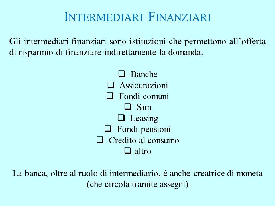 I NTERMEDIARI F INANZIARI Gli intermediari finanziari sono istituzioni che permettono allofferta di risparmio di finanziare indirettamente la domanda.