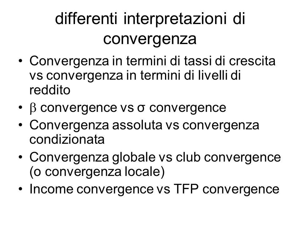 differenti interpretazioni di convergenza Convergenza in termini di tassi di crescita vs convergenza in termini di livelli di reddito convergence vs σ convergence Convergenza assoluta vs convergenza condizionata Convergenza globale vs club convergence (o convergenza locale) Income convergence vs TFP convergence