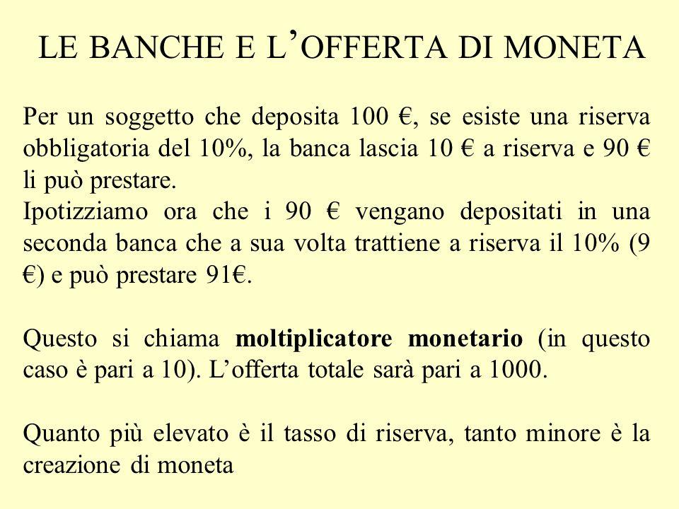 LE BANCHE E L OFFERTA DI MONETA Per un soggetto che deposita 100, se esiste una riserva obbligatoria del 10%, la banca lascia 10 a riserva e 90 li può