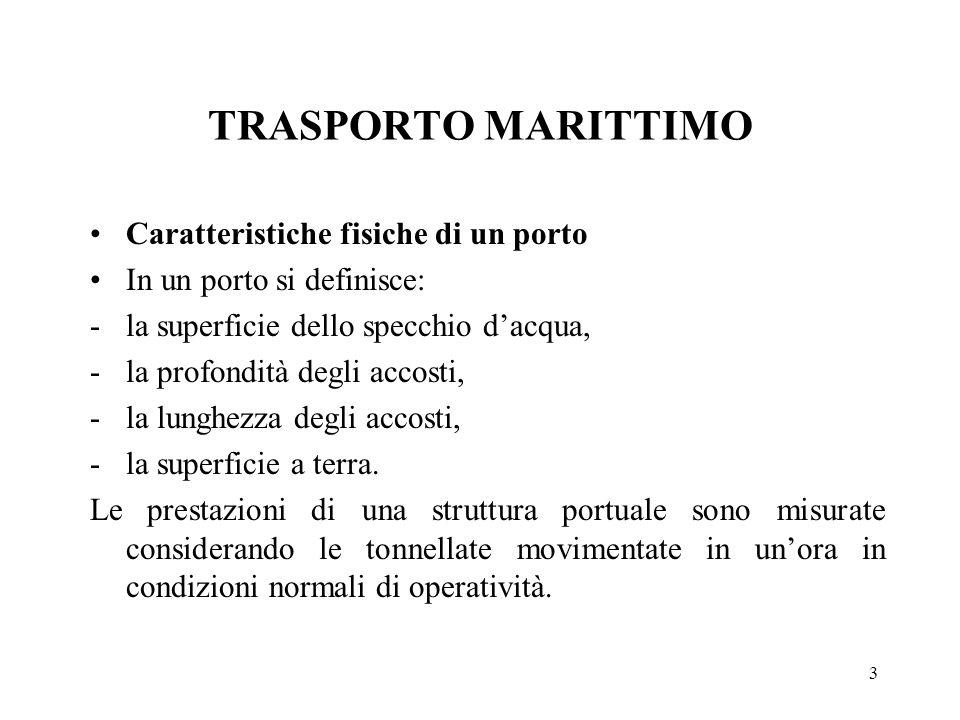 3 TRASPORTO MARITTIMO Caratteristiche fisiche di un porto In un porto si definisce: -la superficie dello specchio dacqua, -la profondità degli accosti