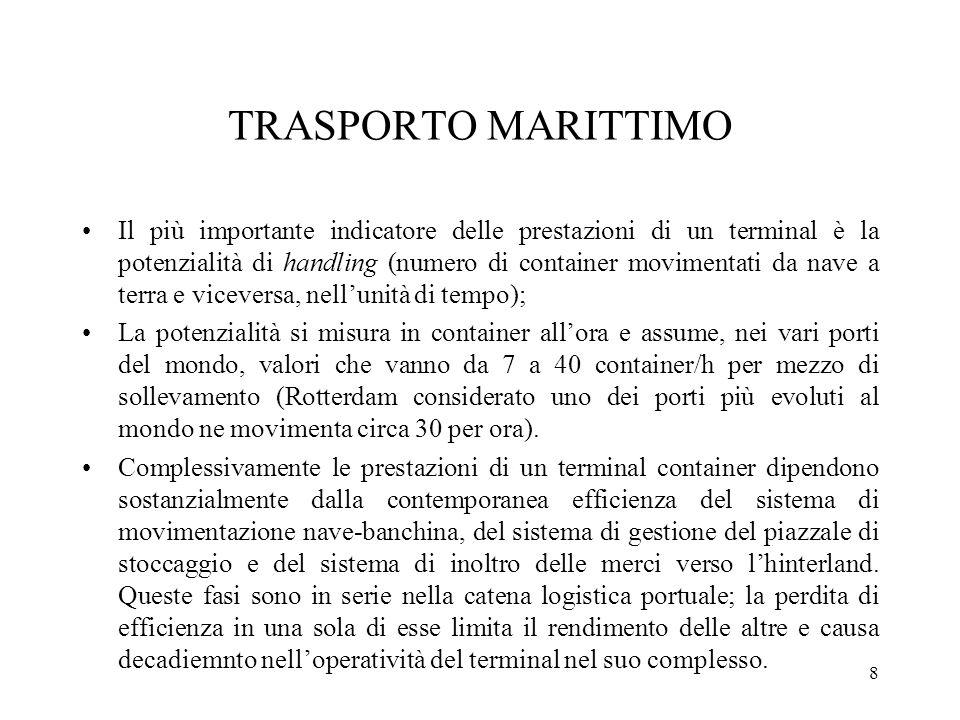 8 TRASPORTO MARITTIMO Il più importante indicatore delle prestazioni di un terminal è la potenzialità di handling (numero di container movimentati da
