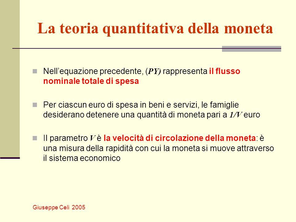 Giuseppe Celi 2005 La teoria quantitativa della moneta Nellequazione precedente, ( PY) rappresenta il flusso nominale totale di spesa Per ciascun euro di spesa in beni e servizi, le famiglie desiderano detenere una quantità di moneta pari a 1/V euro Il parametro V è la velocità di circolazione della moneta: è una misura della rapidità con cui la moneta si muove attraverso il sistema economico