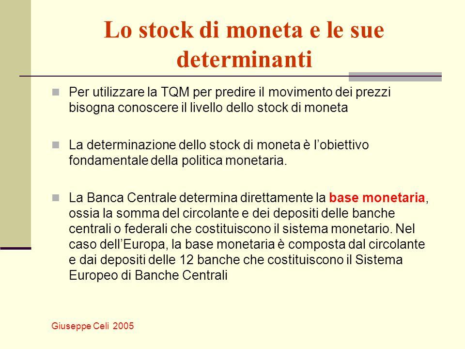 Giuseppe Celi 2005 Lo stock di moneta e le sue determinanti Per utilizzare la TQM per predire il movimento dei prezzi bisogna conoscere il livello dello stock di moneta La determinazione dello stock di moneta è lobiettivo fondamentale della politica monetaria.