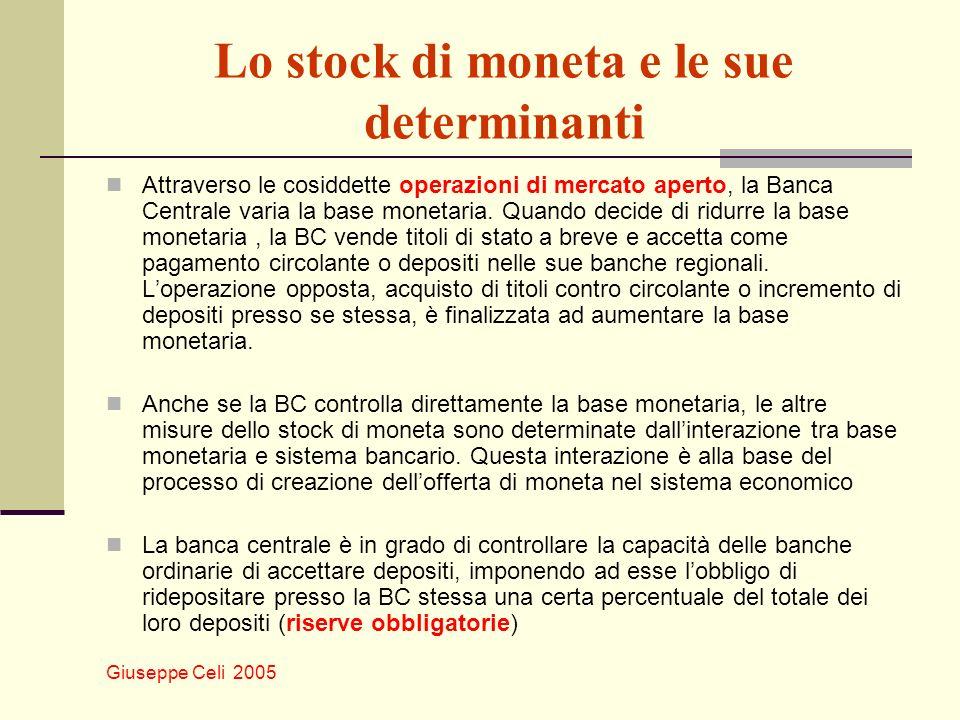 Giuseppe Celi 2005 Lo stock di moneta e le sue determinanti Attraverso le cosiddette operazioni di mercato aperto, la Banca Centrale varia la base monetaria.