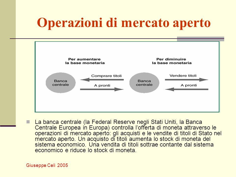 Giuseppe Celi 2005 Operazioni di mercato aperto La banca centrale (la Federal Reserve negli Stati Uniti, la Banca Centrale Europea in Europa) controlla lofferta di moneta attraverso le operazioni di mercato aperto: gli acquisti e le vendite di titoli di Stato nel mercato aperto.