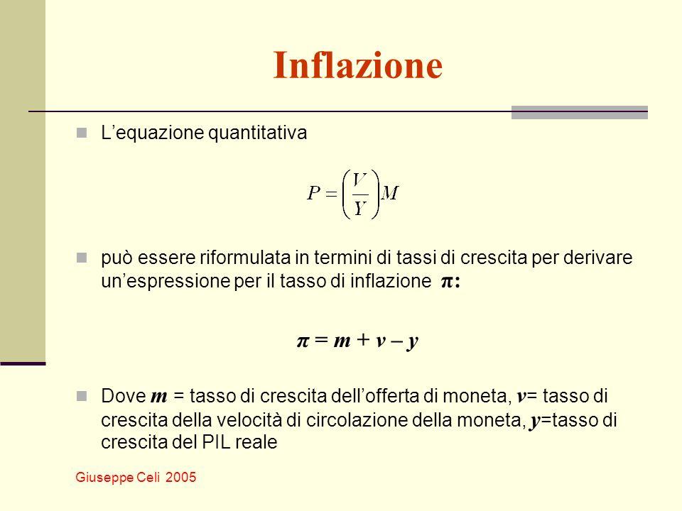 Giuseppe Celi 2005 Inflazione Lequazione quantitativa può essere riformulata in termini di tassi di crescita per derivare unespressione per il tasso di inflazione π: π = m + v – y Dove m = tasso di crescita dellofferta di moneta, v = tasso di crescita della velocità di circolazione della moneta, y =tasso di crescita del PIL reale