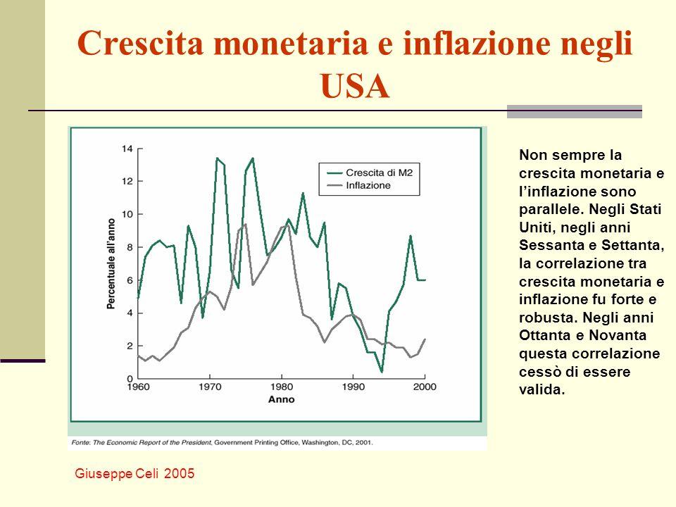 Giuseppe Celi 2005 Crescita monetaria e inflazione negli USA Non sempre la crescita monetaria e linflazione sono parallele.