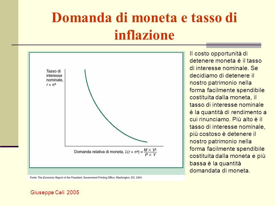 Giuseppe Celi 2005 Domanda di moneta e tasso di inflazione Il costo opportunità di detenere moneta è il tasso di interesse nominale.