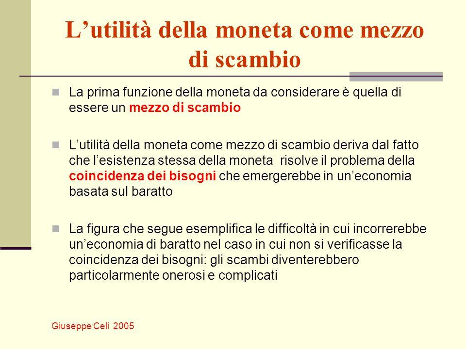 Giuseppe Celi 2005 La moneta risolve il problema della coincidenza dei bisogni In assenza di moneta, in che modo il falegname può persuadere lagricoltore a dargli grano quando lagricoltore ha bisogno di un taglio di capelli, ma non di mobili.