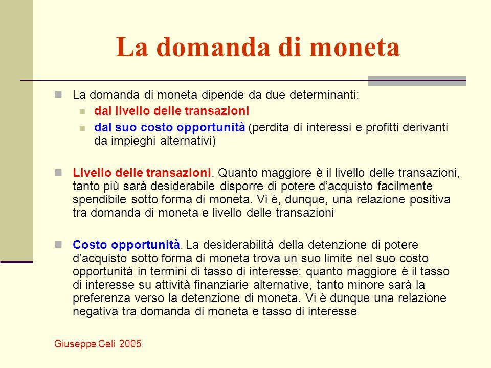 Giuseppe Celi 2005 La domanda di moneta dipende dal livello delle transazioni e dal costo opportunità Motivi a favore e costo opportunità del detenere moneta.
