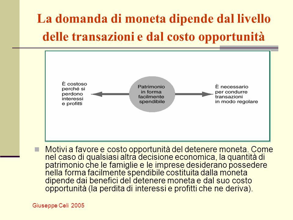Giuseppe Celi 2005 Tasso di interesse e domanda di moneta Lassunzione di una velocità di circolazione della moneta costante è unipotesi poco realistica.