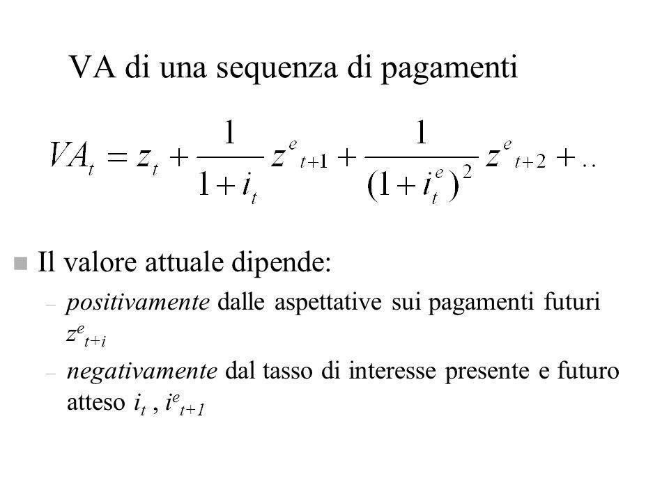 VA di una sequenza di pagamenti n Il valore attuale dipende: – positivamente dalle aspettative sui pagamenti futuri z e t+i – negativamente dal tasso