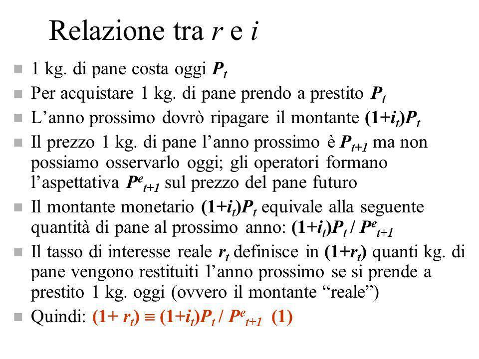 Tasso di interesse reale e aspettative di inflazione n Relazione tra tasso di interesse reale e nominale: (1+ r t ) (1+i t )P t / P e t+1 (1) n Definiamo linflazione attesa, e t n ovvero: n sostituendo nella (1): (1+ r t ) (1+i t )/ (1+ e t ) (2)