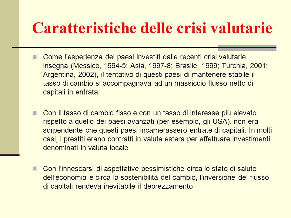Caratteristiche delle crisi valutarie Come lesperienza dei paesi investiti dalle recenti crisi valutarie insegna (Messico, 1994-5; Asia, 1997-8; Brasi