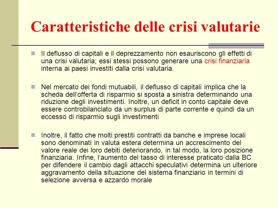 Caratteristiche delle crisi valutarie Il deflusso di capitali e il deprezzamento non esauriscono gli effetti di una crisi valutaria; essi stessi posso