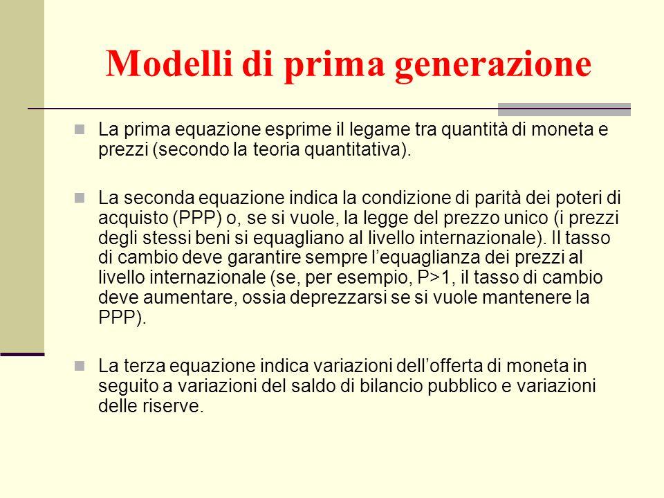 Modelli di prima generazione La prima equazione esprime il legame tra quantità di moneta e prezzi (secondo la teoria quantitativa). La seconda equazio