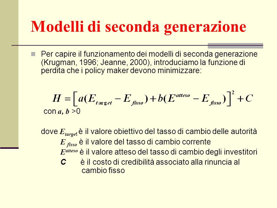 Modelli di seconda generazione Per capire il funzionamento dei modelli di seconda generazione (Krugman, 1996; Jeanne, 2000), introduciamo la funzione