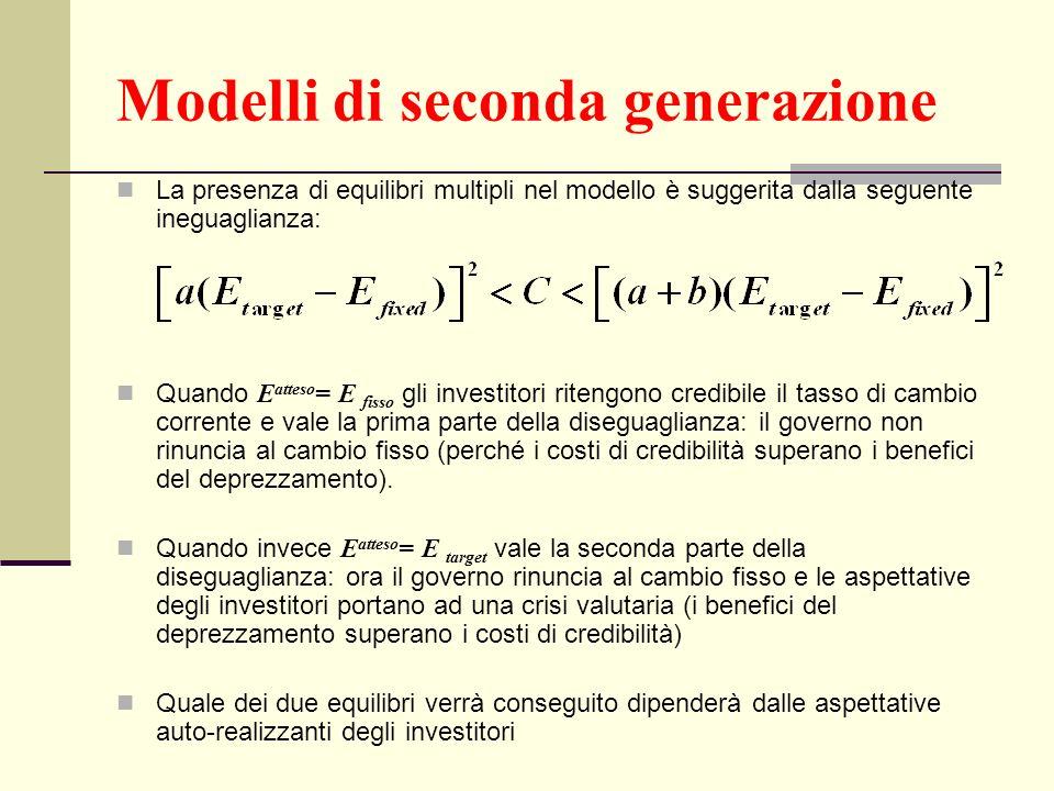 Modelli di seconda generazione La presenza di equilibri multipli nel modello è suggerita dalla seguente ineguaglianza: Quando E atteso = E fisso gli i