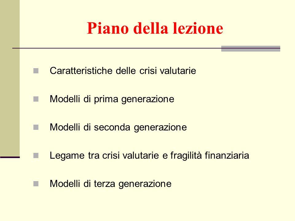 Piano della lezione Caratteristiche delle crisi valutarie Modelli di prima generazione Modelli di seconda generazione Legame tra crisi valutarie e fra