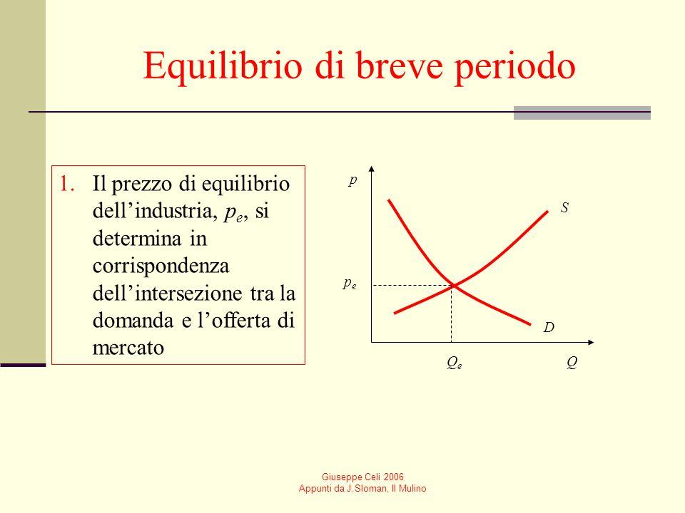 Giuseppe Celi 2006 Appunti da J.Sloman, Il Mulino Equilibrio di breve periodo 1.Il prezzo di equilibrio dellindustria, p e, si determina in corrispondenza dellintersezione tra la domanda e lofferta di mercato p Q D S QeQe pepe