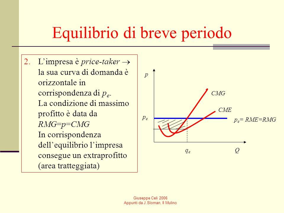 Giuseppe Celi 2006 Appunti da J.Sloman, Il Mulino Equilibrio di breve periodo 2.Limpresa è price-taker la sua curva di domanda è orizzontale in corrispondenza di p e.