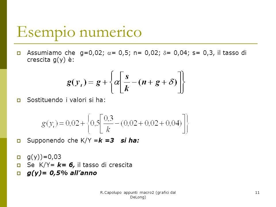 R.Capolupo appunti macro2 (grafici dal DeLong) 11 Esempio numerico Assumiamo che g=0,02; = 0,5; n= 0,02; = 0,04; s= 0,3, il tasso di crescita g(y) è: Sostituendo i valori si ha: Supponendo che K/Y =k =3 si ha: g(y))=0,03 Se K/Y= k= 6, il tasso di crescita g(y)= 0,5% allanno